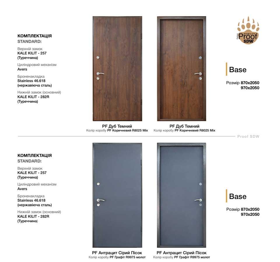 двері страж вуличні SDW