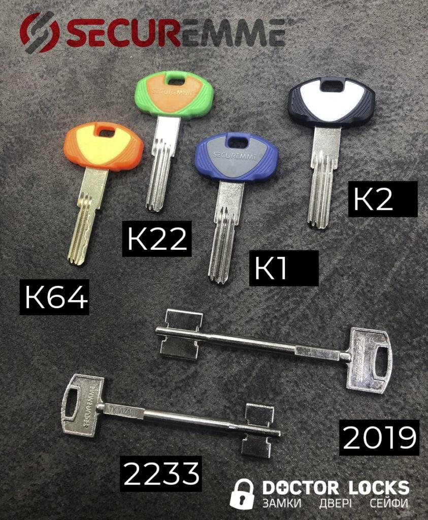 seсuremme ключseсuremme ключ